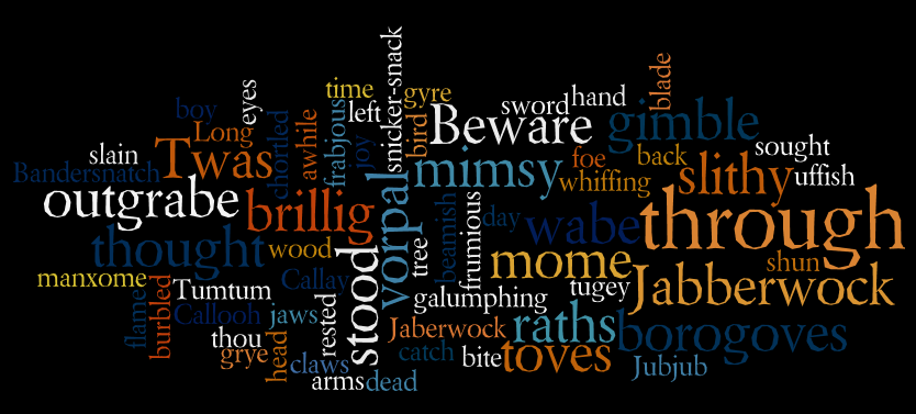 Comments Off Tags: word cloud , wordle